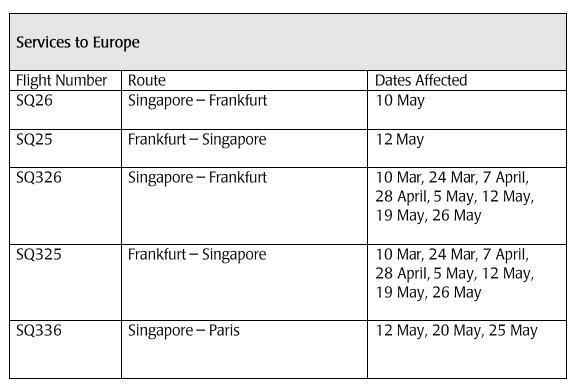 受疫情影响,新加坡航空宣布取消大量欧美航班